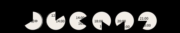 指定可能な時間帯