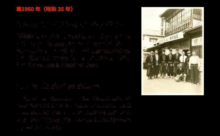 1960年(昭和35年)